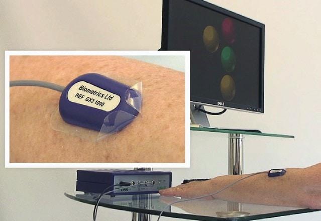 EMG-getriggertes Biofeedback.