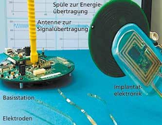 Technische Evaluierung des Gesamtsystems im Labor.